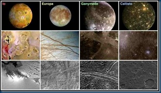 Jupiter's moons surface comparison