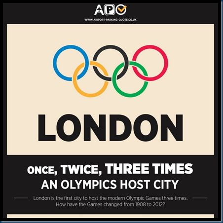 London 3x Olympic Host City