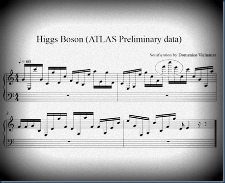 Higgs Bosen (ATLAS Preliminary data)