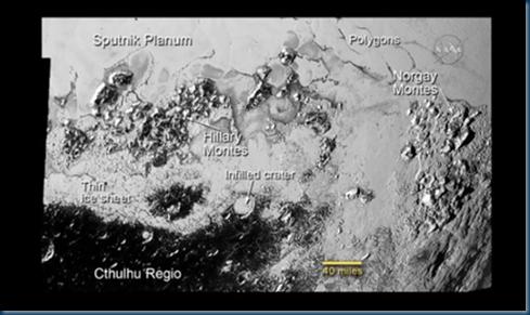 Sputnik Planum - NASA